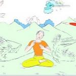Tibetaanse yoga